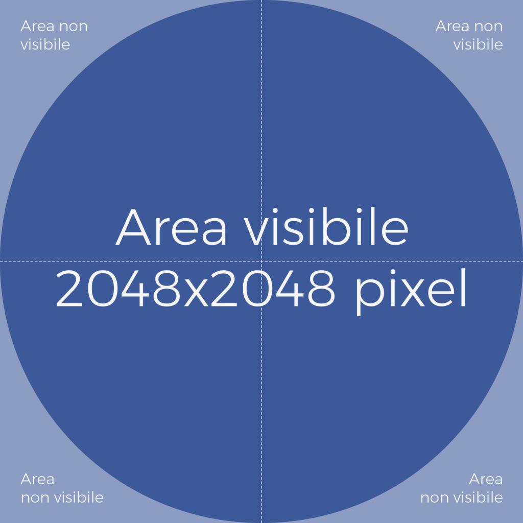 dimensioni delle immagini per social facebook